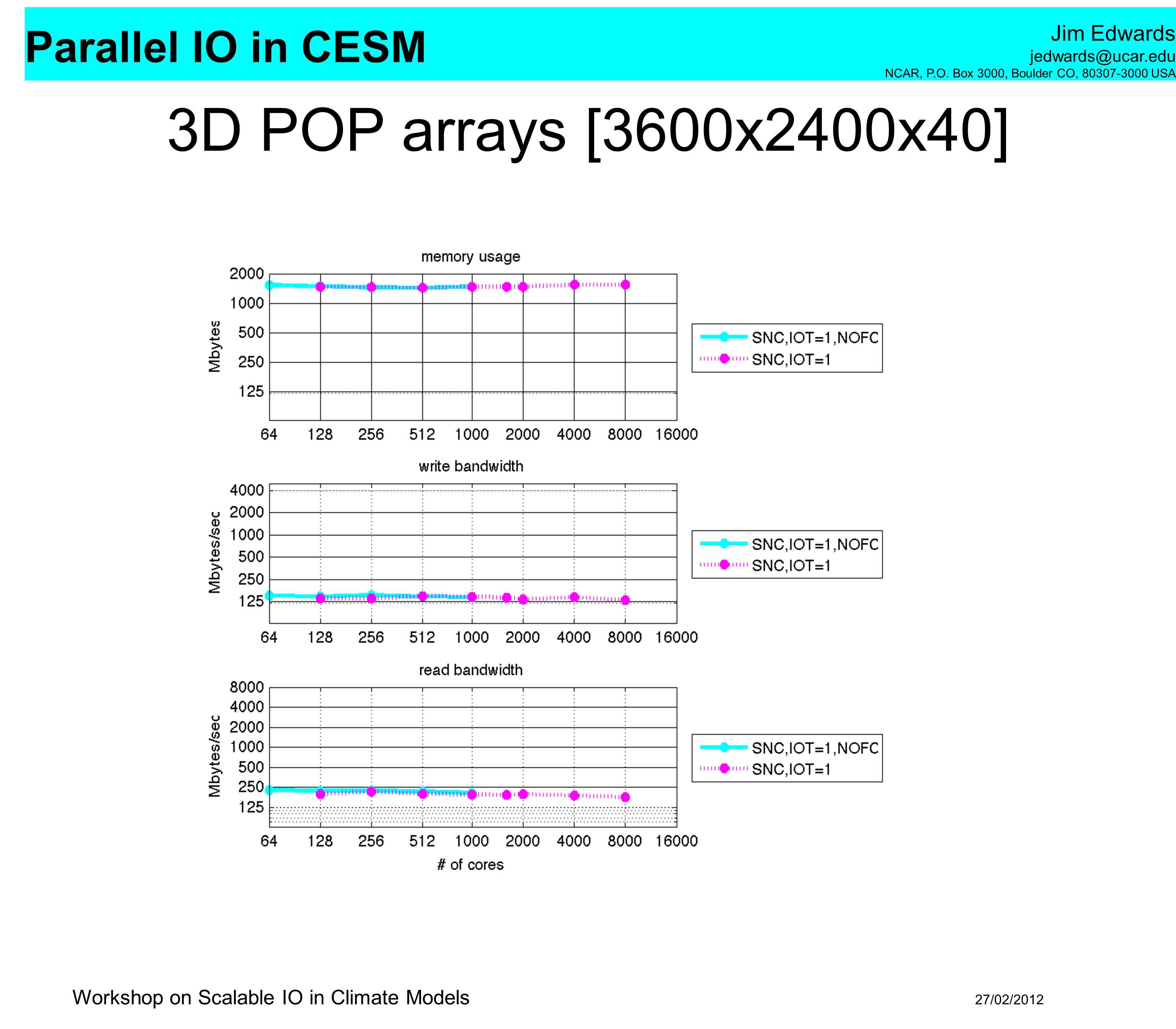 3D POP arrays [3600x2400x40]